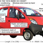 Tata Nano: Indian technology in the service of cars